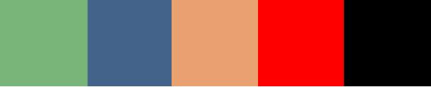 color-h2g2
